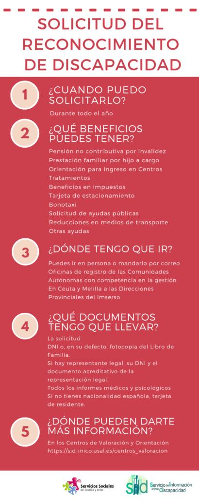 Infografía explicativa del reconocimiento discapacidad