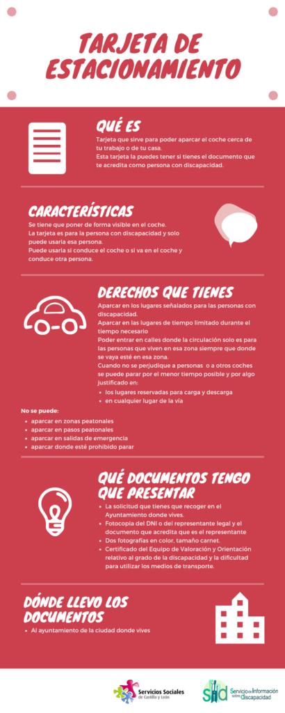 Infografía sobre la tarjeta de estacionamiento