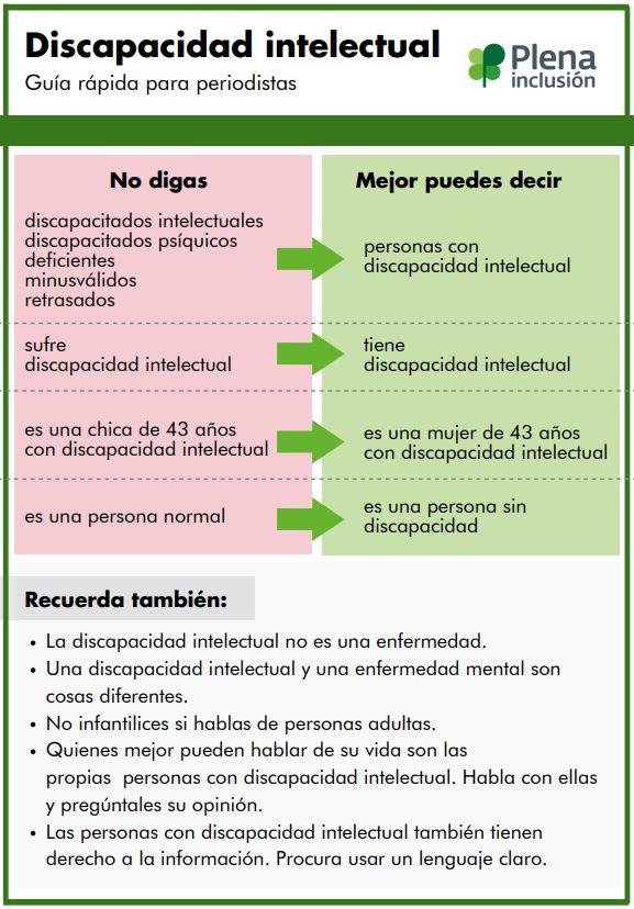 Discapacidad Intelectual. guia_rapida_para_periodistas