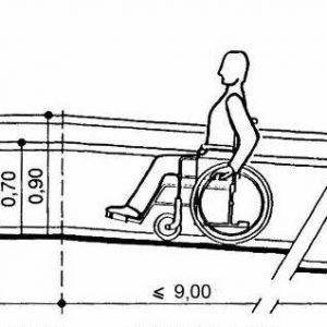 Accesibilidad. Dibujo de un proyecto para hacer una rampa accesible a personas en silla de ruedas